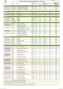 Τιμοκατάλογος με προωθητικές ενέργειεις MM Απρίλιος 2014