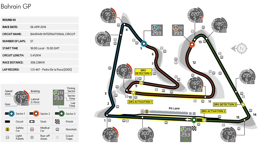 bahraingp-map-14