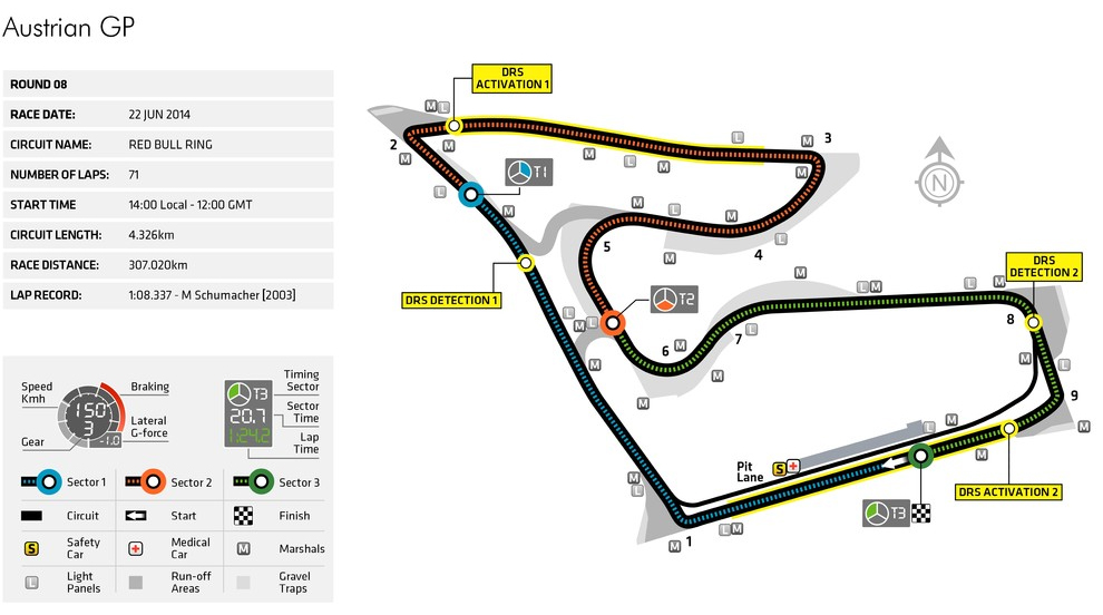 austriagp-map