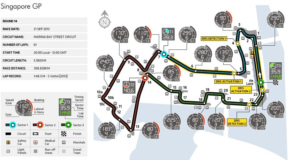 singaporegp-map