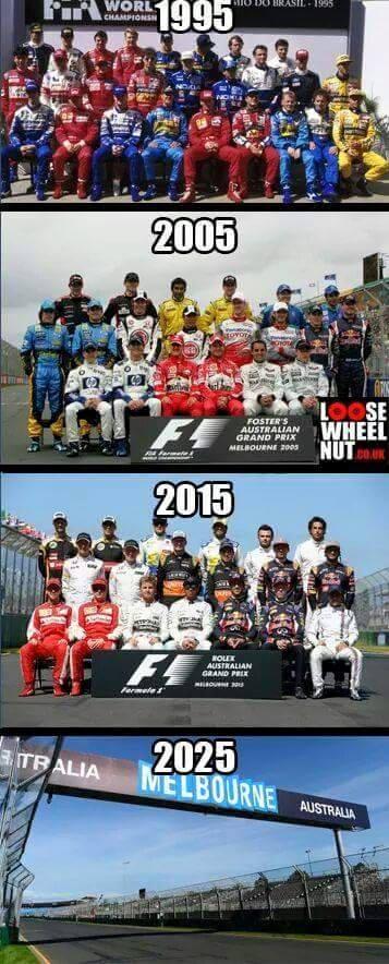 grid comparison
